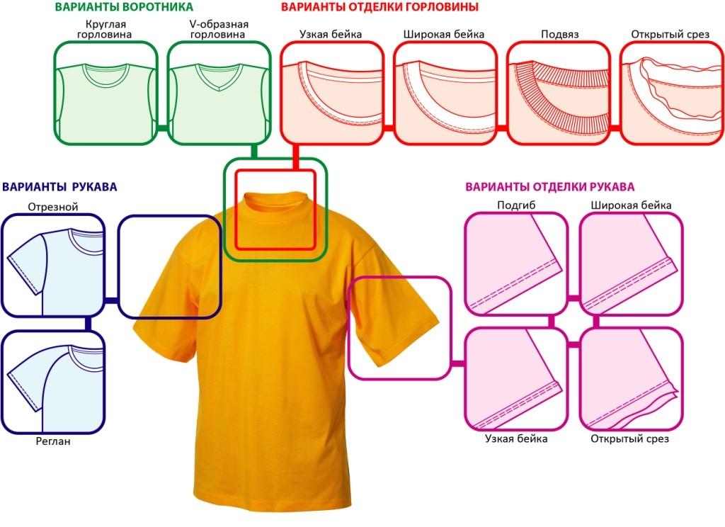 Сшить рукав для футболки